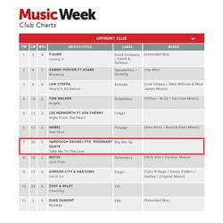 Music Week chart 3