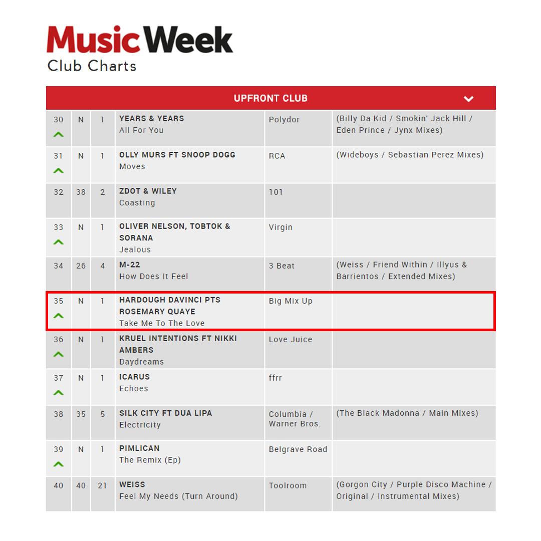 Music Week chart - 1