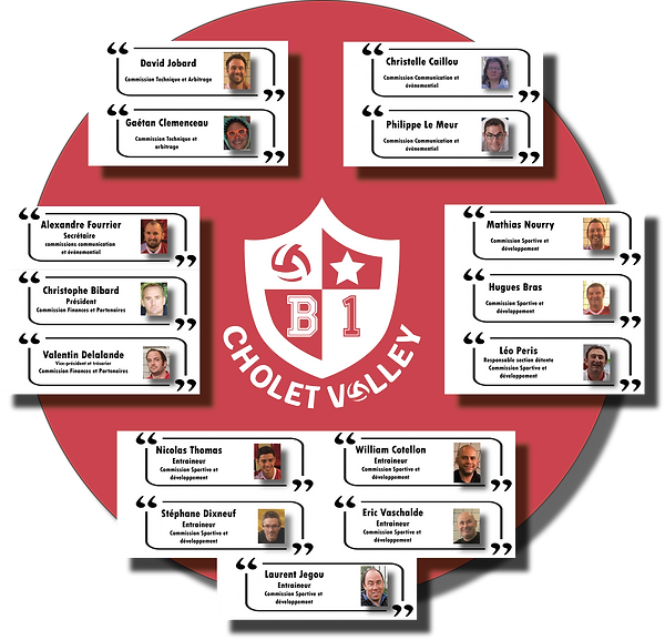 Organigramme cholet volley 2019-2020.png