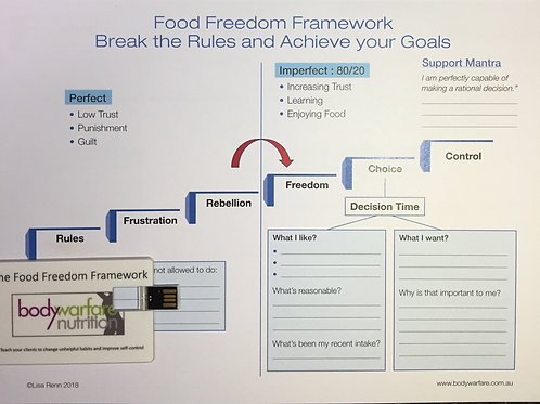 Food Freedom Framework Clinician Pack