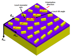 Optical Huygens' Surface