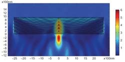 Light funneling with hetero-junction lens
