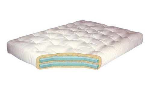 A Gold Bond Clic Mattress With Two Layers Of Solid 1½ Foam Inside The Futon You Ll Find 40 Lbs S Custom Blended Joy Cotton Batting