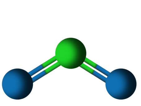Usefull information for Chlorine Dioxide