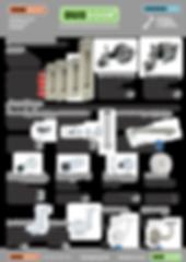 DUO DOOR Hardware Brochure S Series pg 4
