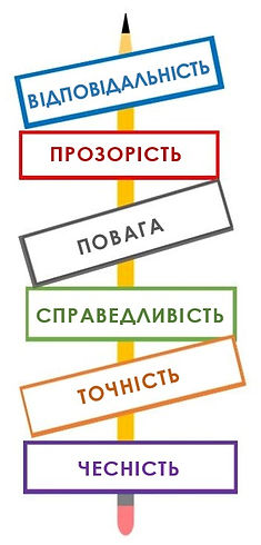 Академічна доброчесність_2.jpg