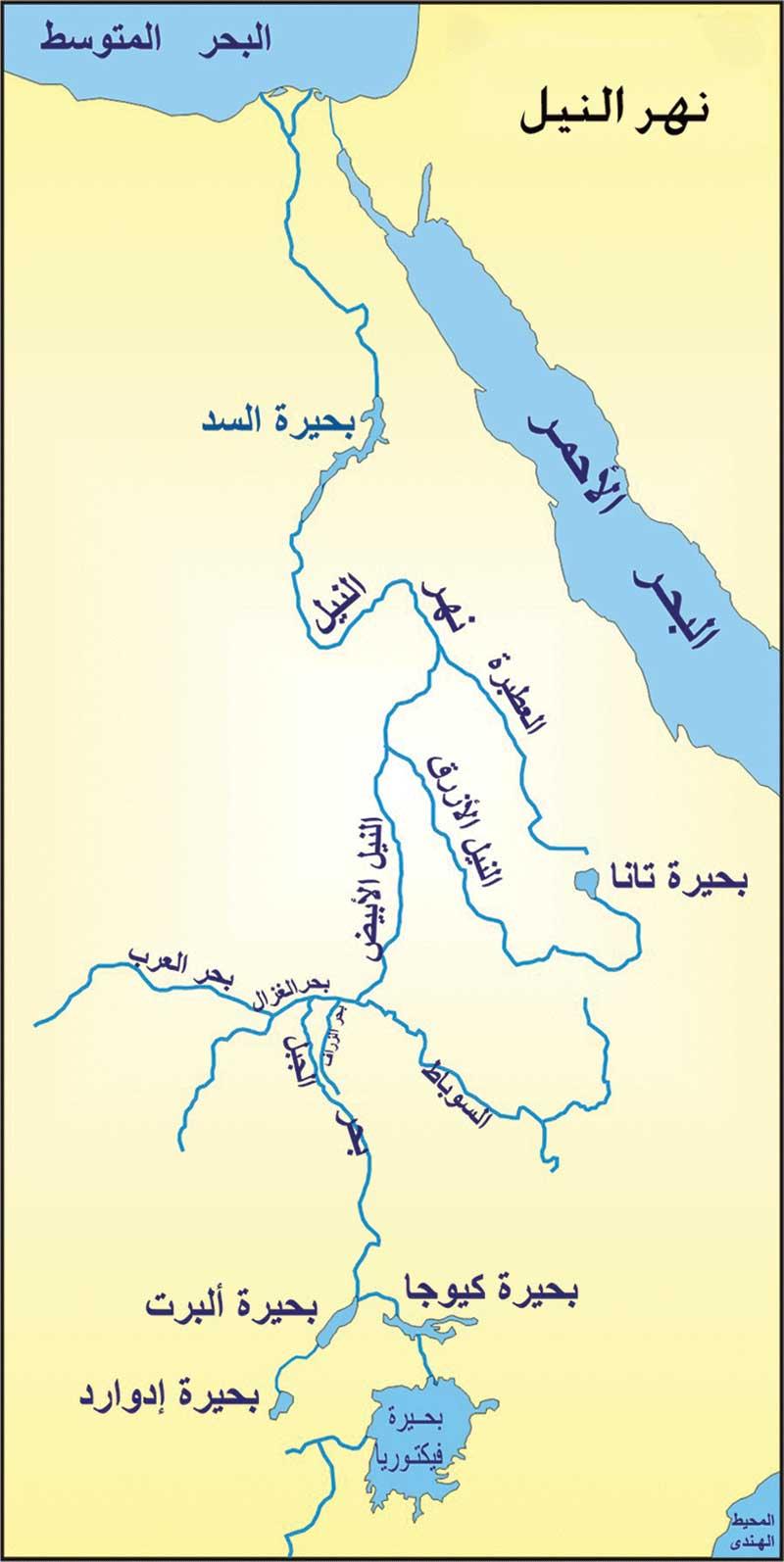 نشأه نهر النيل