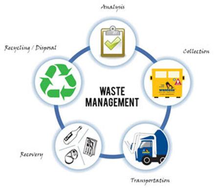 Waste Management Design