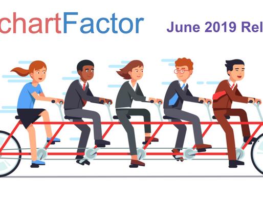ChartFactor 1.12 Released