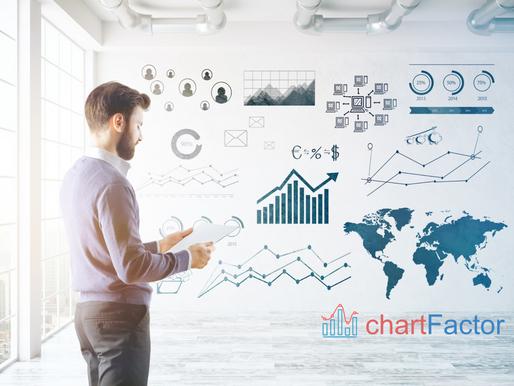 ChartFactor 1.10 Released