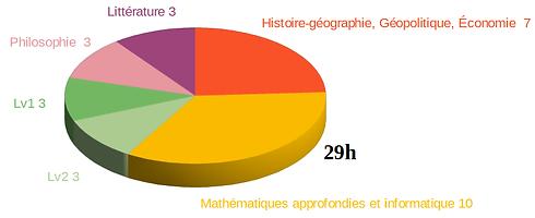 graphique 9.bmp