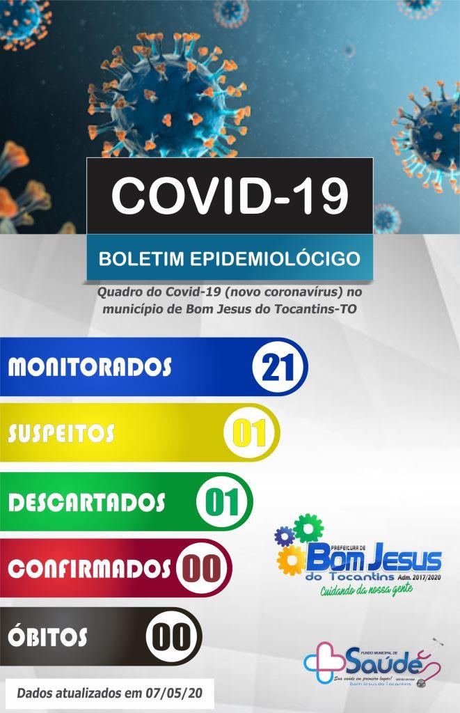 Covid-19: Secretaria de saúde divulga boletim epidemiológico da semana