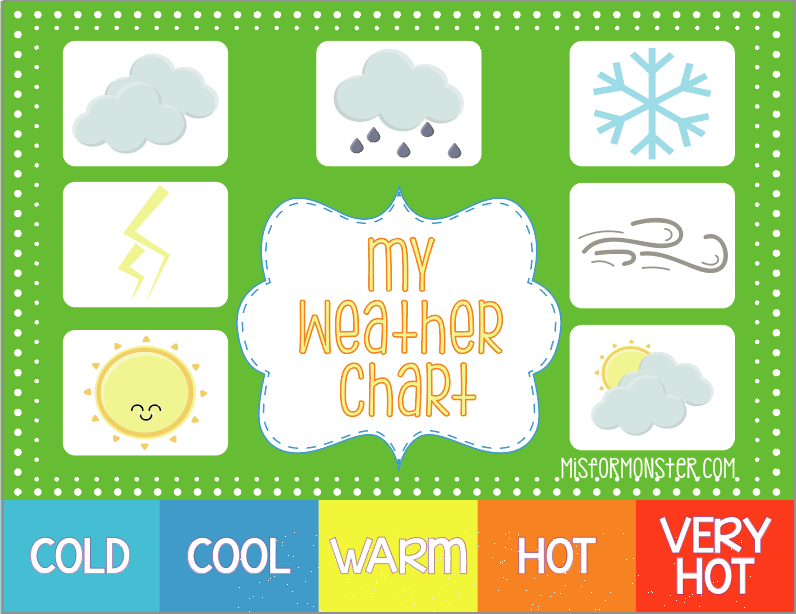 photo regarding Free Printable Weather Chart titled Weblog Ltpcafe