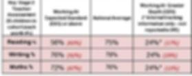 Data results 2018 draft (2).jpg