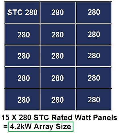 Solar Panel Nameplate sizing example