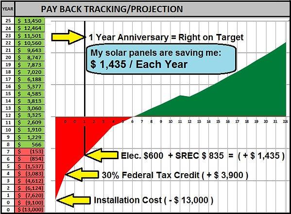 1year - Graph.jpg