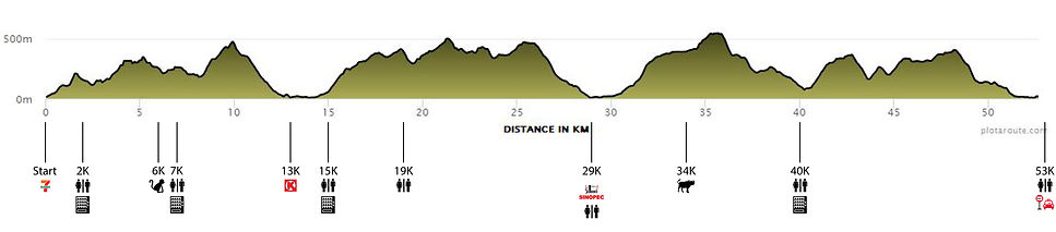 MLC-Elevation-Chart-1.jpg