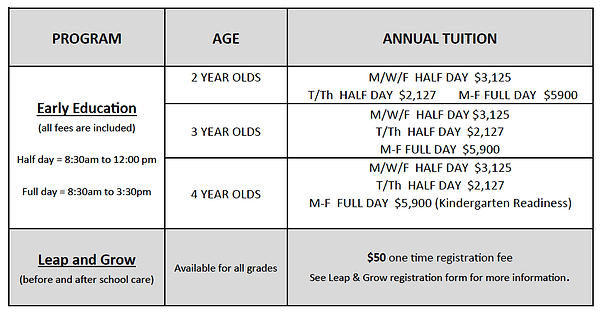 Early Education Fee Schedule 2020-21.png