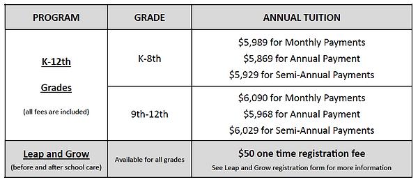 K-12 Fee Schedule 2020-21.png