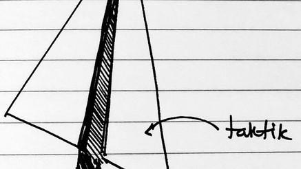 Size Özel Problem Çözümü Yaklaşımı : Design Thinking