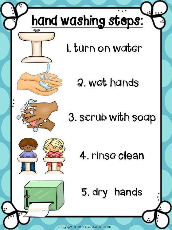 Hand-washing, 2017-2018 Buzzword...