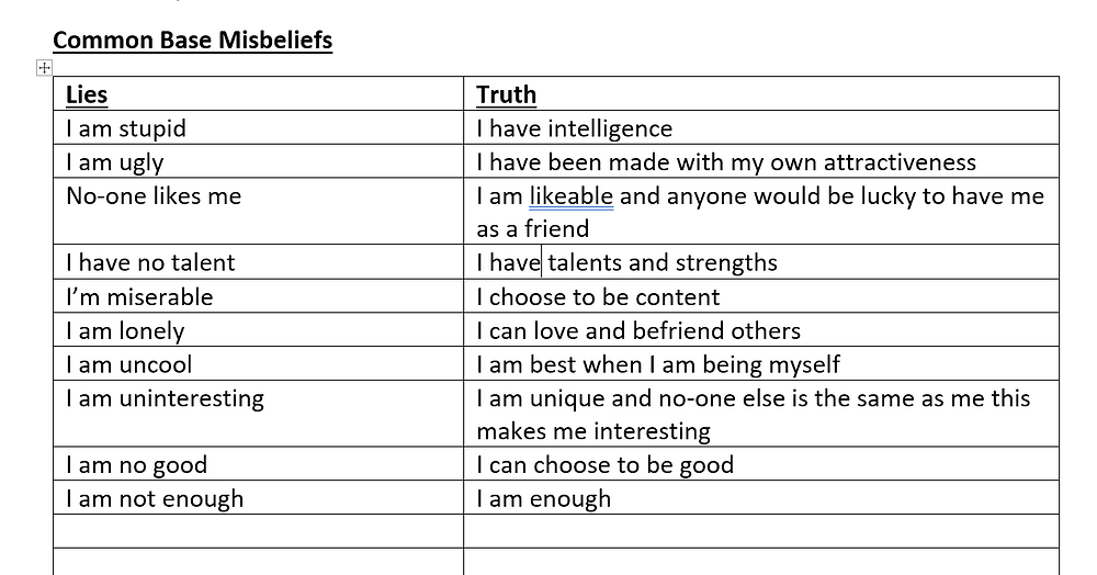 Some of base misbeliefs held by our young people. Lies they are believing as truth.  Its needs to be replaced with actual truth.
