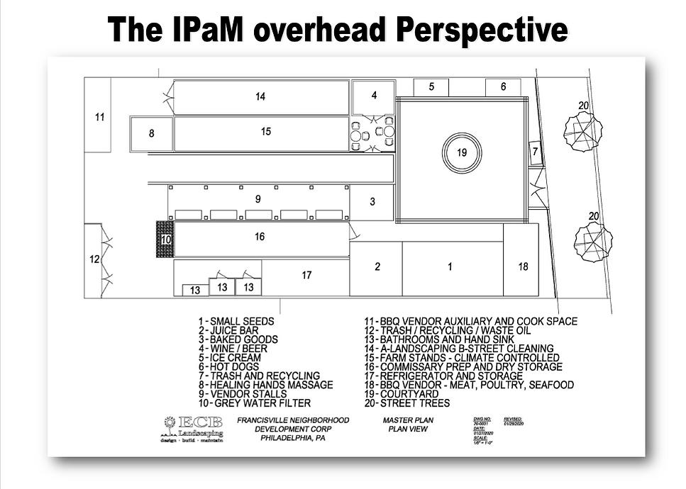 IPaM Overhead.PNG