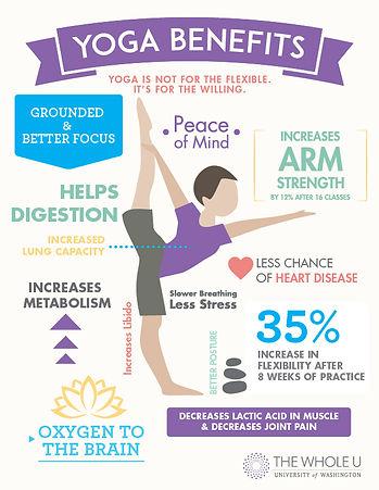 yoga classes  ocean splash wellness  spa