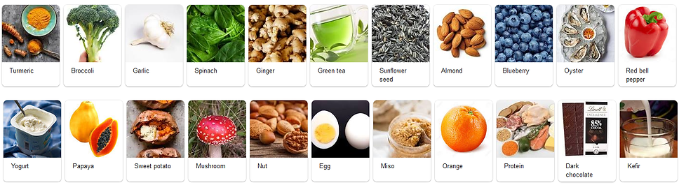 Immune Foods.png