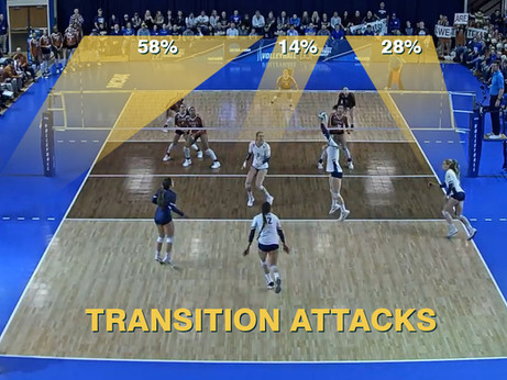Importance of Good Transition Footwork