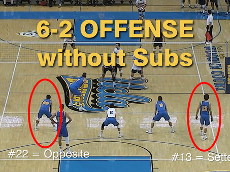 6-2 Offensive System With No Substitutions