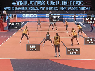 Comparing GMS Mock Drafts to Athletes Unlimited Volleyball Drafts