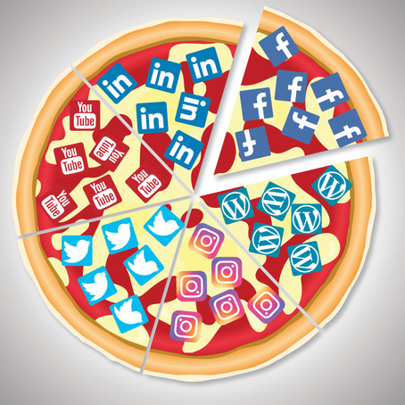 Growing Leads Through Social Media Segmentation