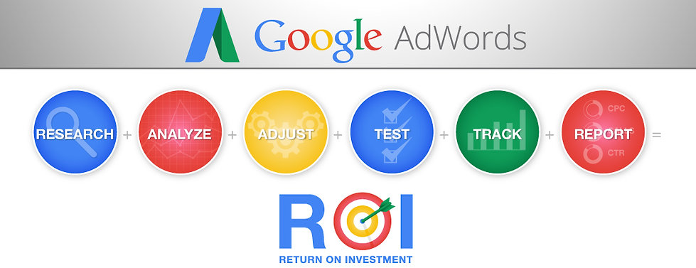 googleadwords-webpage-graphic2.jpg