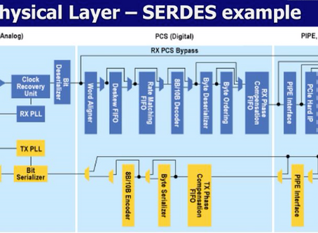 PCIE PHY Physical Layer