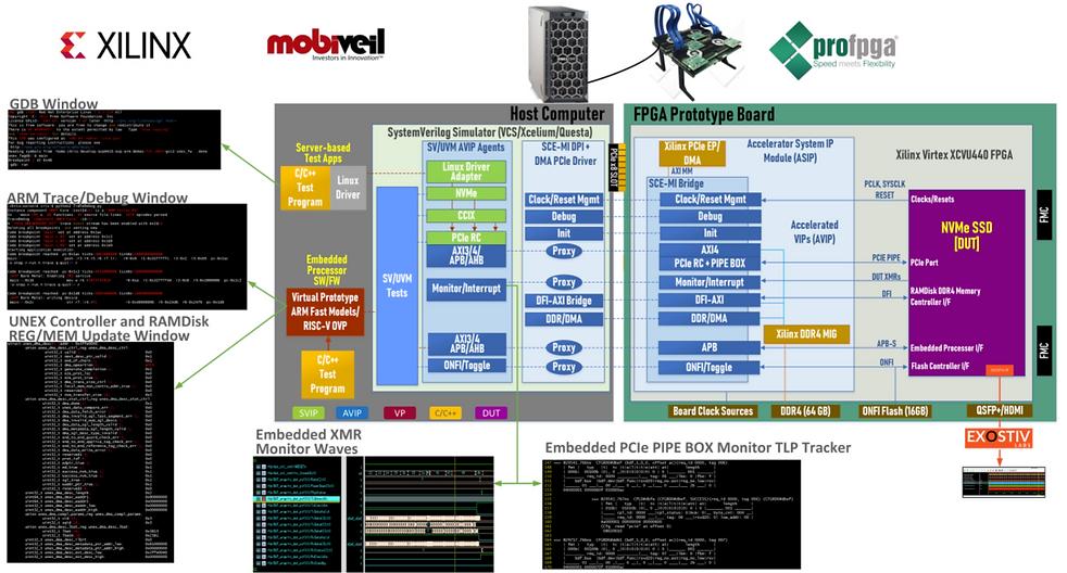 NVMe Emulator