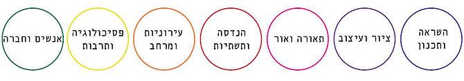 נקודות בעברית אודות 3.jpg