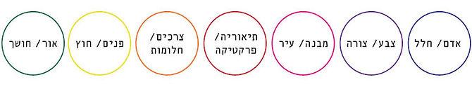 נקודות בעברית אודות 1.jpg