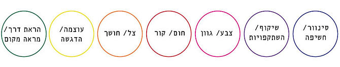 נקודות בעברית אודות 2.jpg