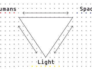8 Parameters of Light