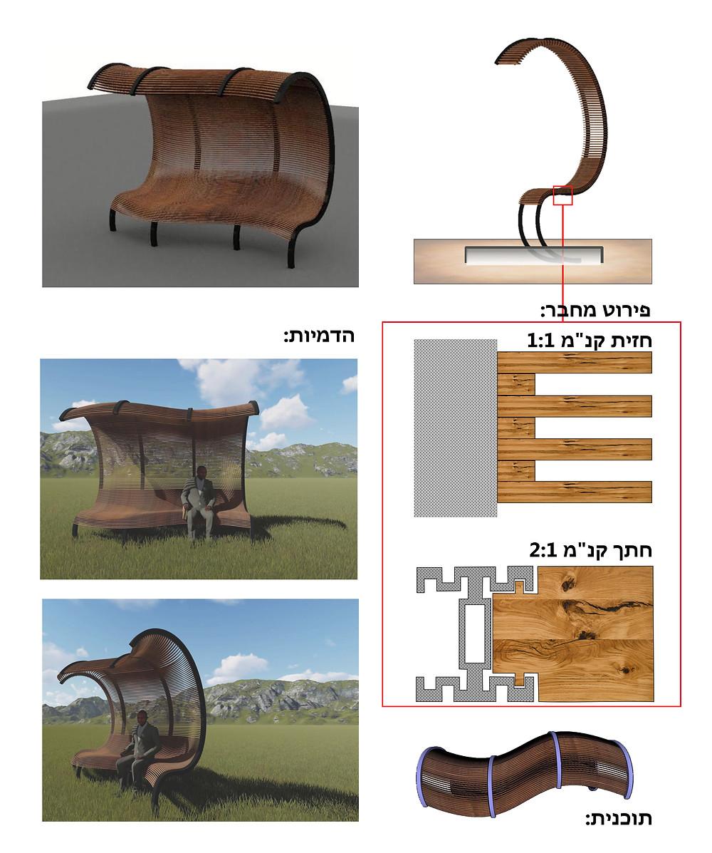 Neta Avrahami, Yarden Eliyahu, Lotan Buaron: