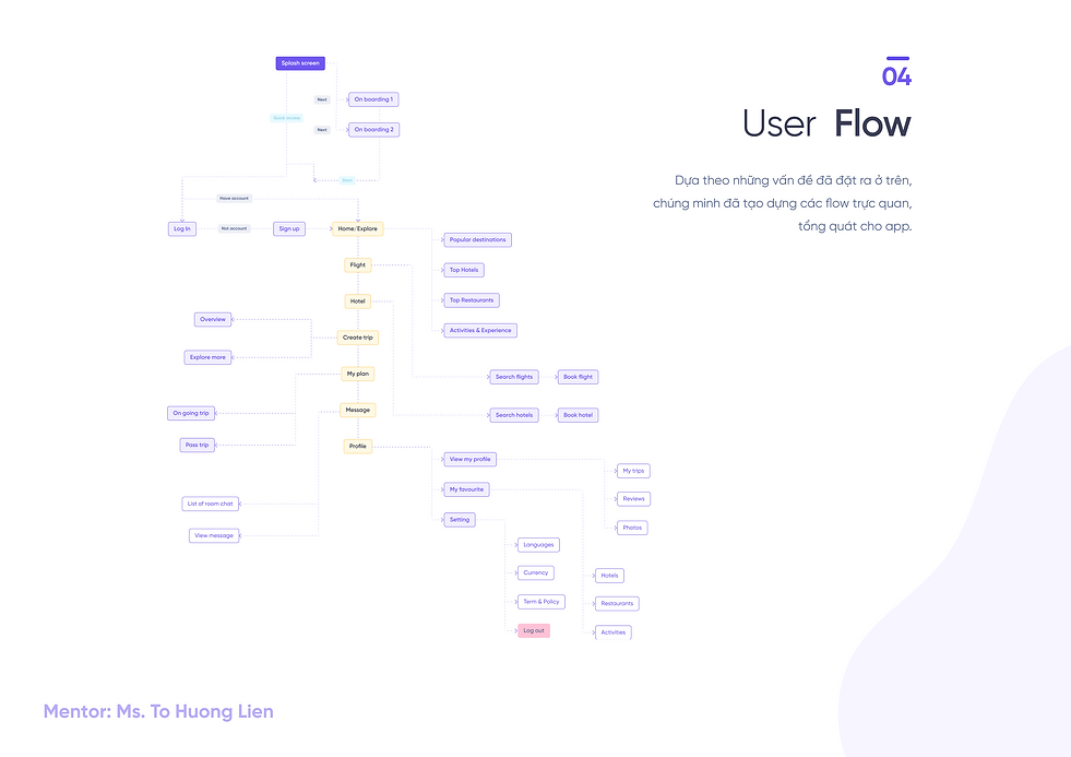 05-User-flow.png