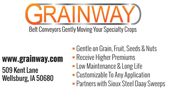 Grainway Business Card Back