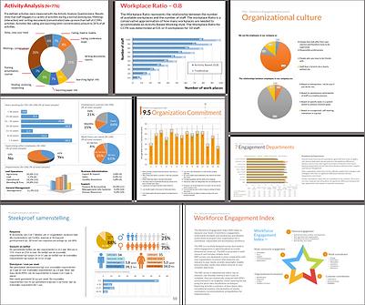 Nassau   Workplace Analytics - stellen u in staat de juiste beslissingen te nemen, uw werkplekstrategie te onderbouwen en de acceptatie voor veranderingen te vergroten.