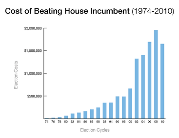 cost to beat incumbent v2.png