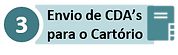 Protesto_de_Títulos_-_03_Envio_de_CDA´s_