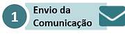 Higienização_de_Cadastro_-_01_Envio_da_C