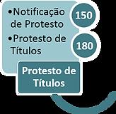 Protesto_de_Títulos.png