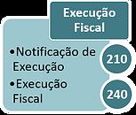 Execução Fiscal.png