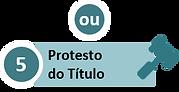 Protesto_de_Títulos_-_05_Protesto_do_Tít